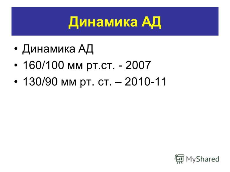 Динамика АД 160/100 мм рт.ст. - 2007 130/90 мм рт. ст. – 2010-11