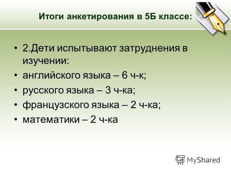 Итоги анкетирования в 5Б классе: 2.Дети испытывают затруднения в изучении: английского языка – 6 ч-к; русского языка – 3 ч-ка; французского языка – 2 ч-ка; математики – 2 ч-ка