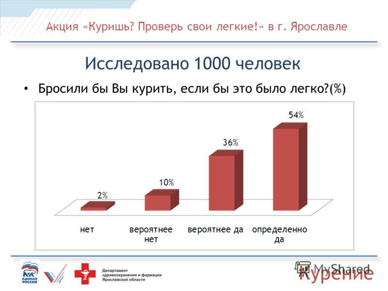 Акция «Куришь? Проверь свои легкие!» в г. Ярославле Исследовано 1000 человек Бросили бы Вы курить, если бы это было легко?(%) Курение