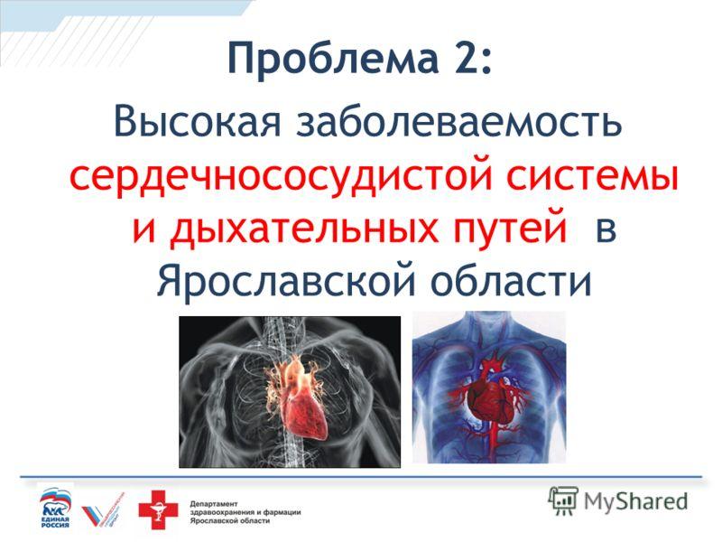 Проблема 2: Высокая заболеваемость сердечнососудистой системы и дыхательных путей в Ярославской области