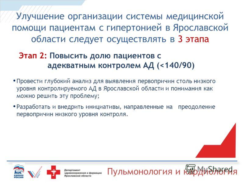 Пульмонология и кардиология Улучшение организации системы медицинской помощи пациентам с гипертонией в Ярославской области следует осуществлять в 3 этапа Этап 2: Повысить долю пациентов с адекватным контролем АД (
