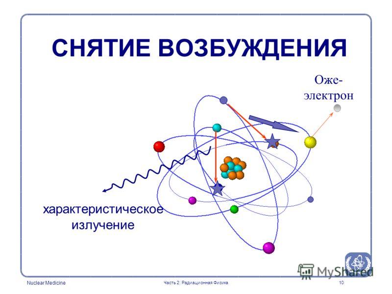 Nuclear Medicine 10 характеристическое излучение Оже- электрон СНЯТИЕ ВОЗБУЖДЕНИЯ Часть 2: Радиационная Физика