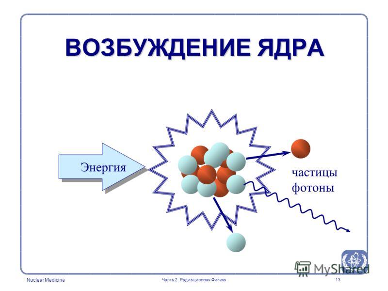 Nuclear Medicine 13 Энергия частицы фотоны ВОЗБУЖДЕНИЕ ЯДРА Часть 2: Радиационная Физика