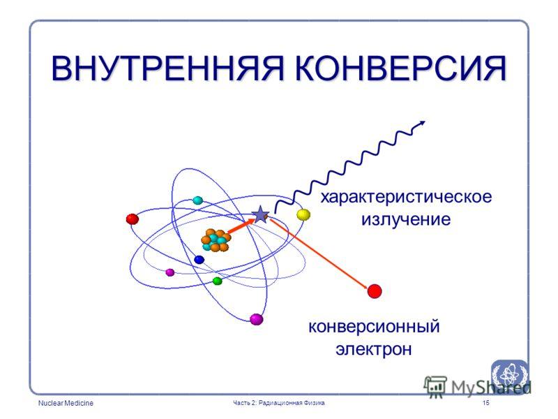 Nuclear Medicine 15 ВНУТРЕННЯЯ КОНВЕРСИЯ характеристическое излучение конверсионный электрон Часть 2: Радиационная Физика