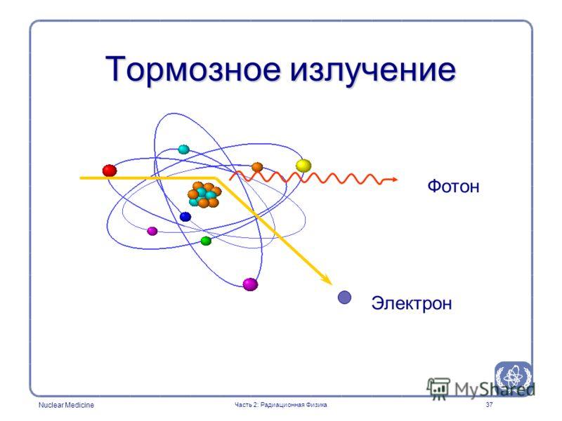 Nuclear Medicine 37 Тормозное излучение Фотон Электрон Часть 2: Радиационная Физика