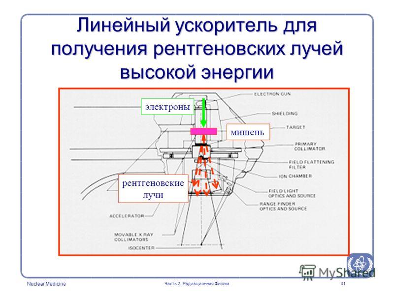 Nuclear Medicine 41 Линейный ускоритель для получения рентгеновских лучей высокой энергии мишень электроны рентгеновские лучи Часть 2: Радиационная Физика