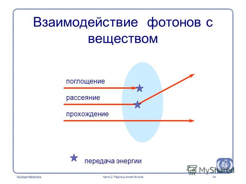 Nuclear Medicine 44 поглощение рассеяние прохождение передача энергии Взаимодействие фотонов с веществом Часть 2: Радиационная Физика