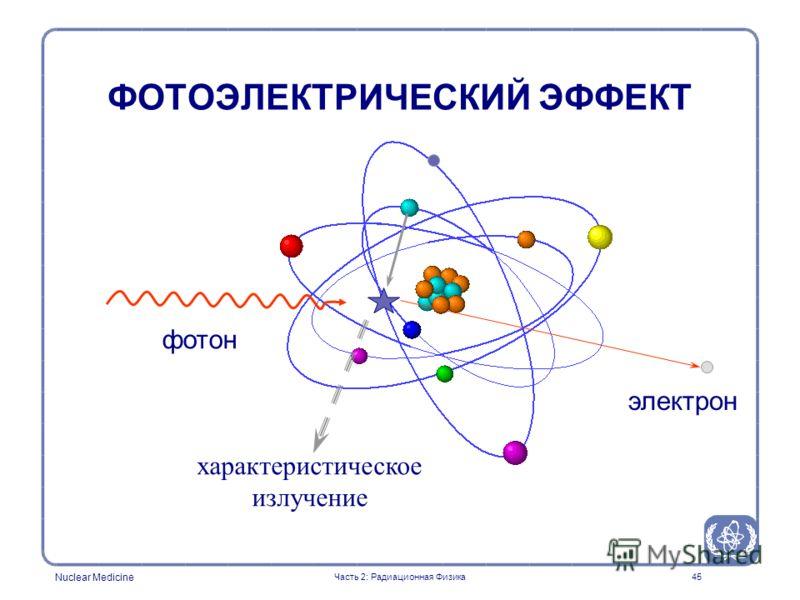 Nuclear Medicine 45 фотон характеристическое излучение электрон ФОТОЭЛЕКТРИЧЕСКИЙ ЭФФЕКТ Часть 2: Радиационная Физика