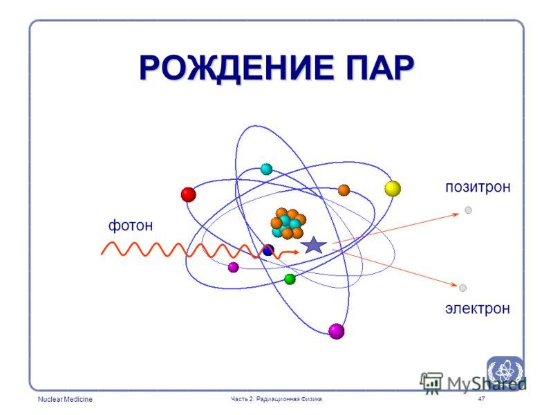 Nuclear Medicine 47 РОЖДЕНИЕ ПАР фотон позитрон электрон Часть 2: Радиационная Физика
