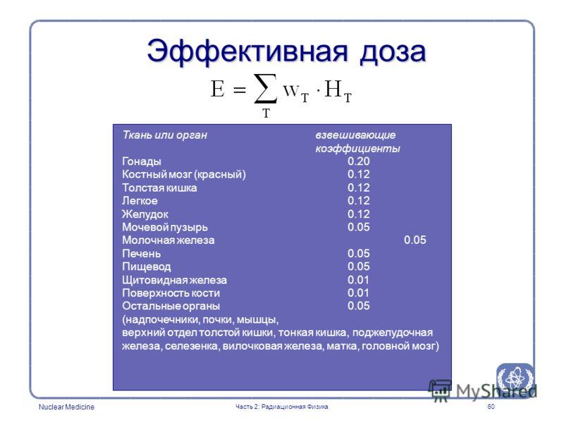 Nuclear Medicine 60 Эффективная доза Ткань или орган взвешивающие коэффициенты Гонады0.20 Костный мозг (красный)0.12 Толстая кишка0.12 Легкое0.12 Желудок0.12 Мочевой пузырь0.05 Молочная железа0.05 Печень0.05 Пищевод 0.05 Щитовидная железа0.01 Поверхн