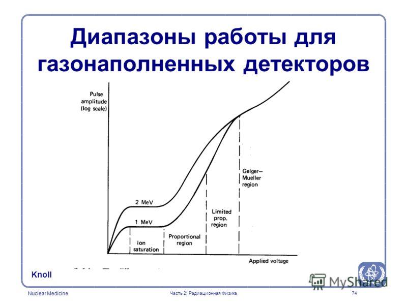 Nuclear Medicine 74 Диапазоны работы для газонаполненных детекторов Часть 2: Радиационная Физика Knoll