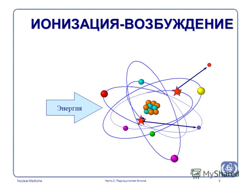 Nuclear Medicine 9 ИОНИЗАЦИЯ-ВОЗБУЖДЕНИЕ Энергия Часть 2: Радиационная Физика