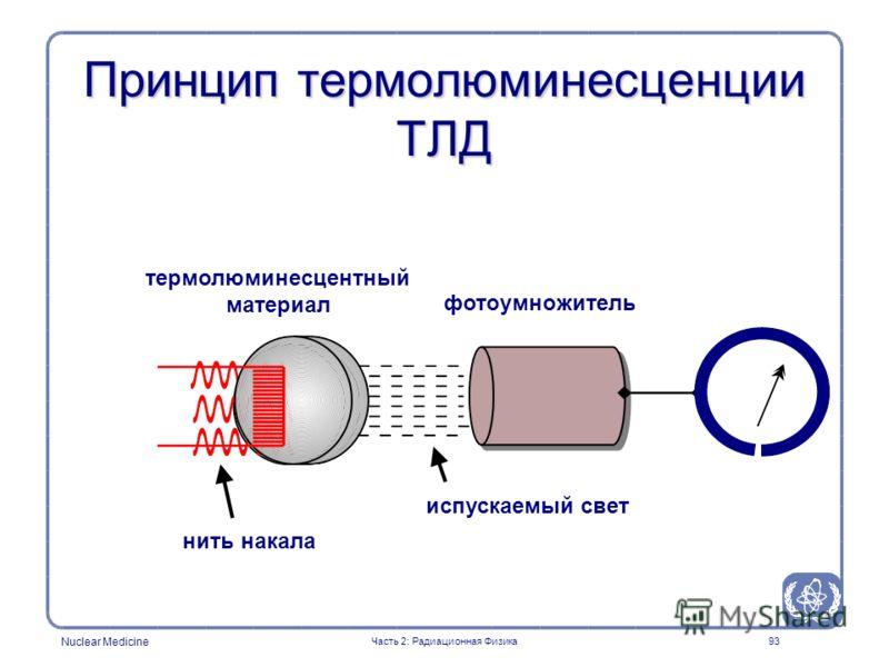 Nuclear Medicine 93 Принцип термолюминесценции ТЛД термолюминесцентный материал нить накала испускаемый свет фотоумножитель Часть 2: Радиационная Физика
