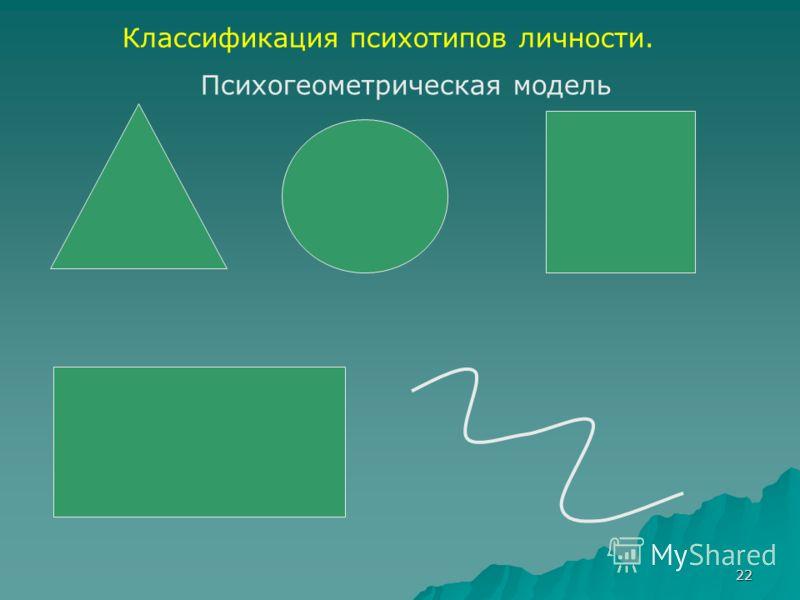 22 Классификация психотипов личности. Психогеометрическая модель