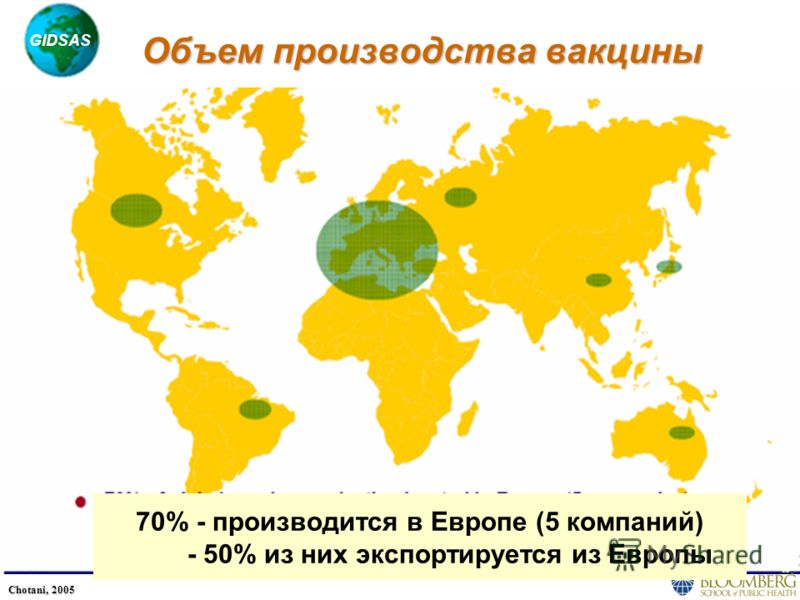 GIDSAS Chotani, 2005 Объем производства вакцины 70% - производится в Европе (5 компаний) - 50% из них экспортируется из Европы