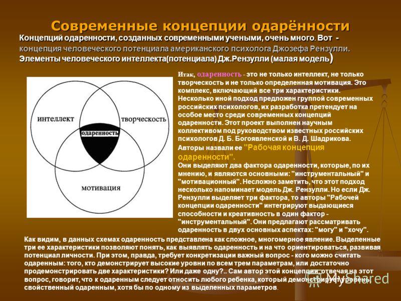 Современные концепции одарённости Концепций одаренности, созданных современными учеными, очень много. Вот - концепция человеческого потенциала американского психолога Джозефа Рензулли. Элементы человеческого интеллекта(потенциала) Дж.Рензулли (малая
