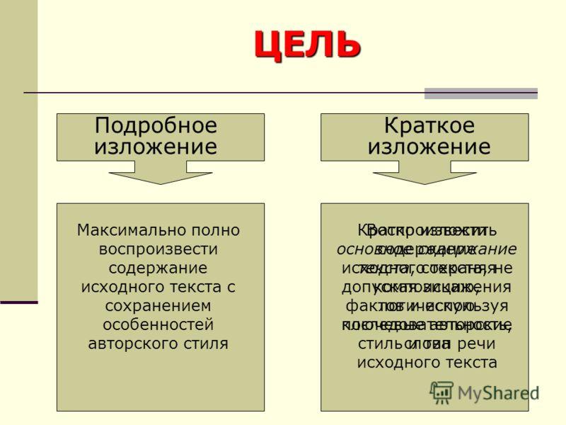 ЦЕЛЬ Подробное изложение Краткое изложение Максимально полно воспроизвести содержание исходного текста с сохранением особенностей авторского стиля Кратко изложить содержание исходного текста, не допуская искажения фактов и используя ключевые авторски