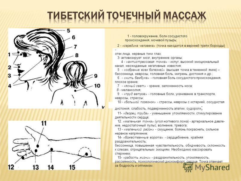 1 - головокружение, боли сосудистого происхождения, мочевой пузырь; 2 - «середина человека» (точка находится в верхней трети борозды) - отек лица, нервные тики глаз; 3- активизирует мозг, внутренние органы; 4 - «антистрессовая точка» - испуг, высокий