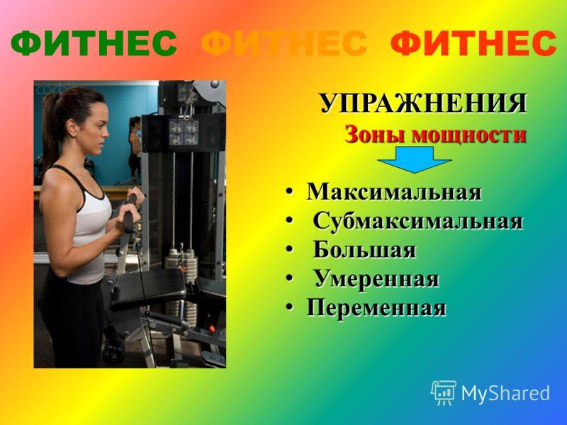 АНАЭРОБНЫЕ АЭРОБНЫЕ (от 25-30 мин) Физические упражнения ФИТНЕС ФИТНЕС ФИТНЕС Ациклические