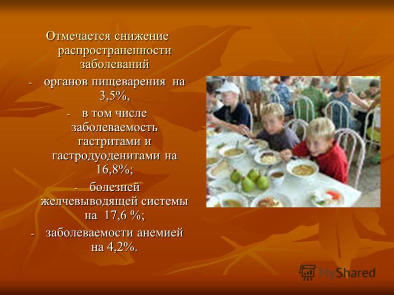 Отмечается снижение распространенности заболеваний - органов пищеварения на 3,5%, - в том числе заболеваемость гастритами и гастродуоденитами на 16,8%; - болезней желчевыводящей системы на 17,6 %; - заболеваемости анемией на 4,2%.