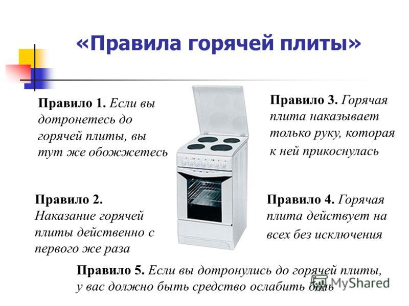 «Правила горячей плиты» Правило 1. Если вы дотронетесь до горячей плиты, вы тут же обожжетесь Правило 2. Наказание горячей плиты действенно с первого же раза Правило 3. Горячая плита наказывает только руку, которая к ней прикоснулась Правило 4. Горяч