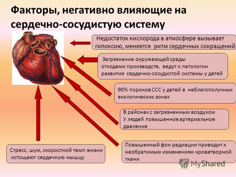 холестерин повышенный лечение лекарства