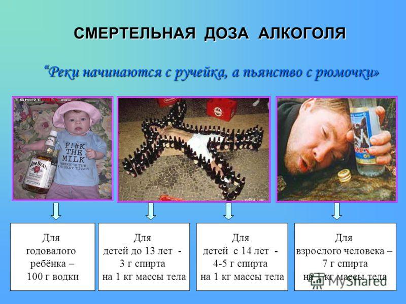 СМЕРТЕЛЬНАЯ ДОЗА АЛКОГОЛЯРеки начинаются с ручейка, а пьянство с рюмочки» Для годовалого ребёнка – 100 г водки Для детей до 13 лет - 3 г спирта на 1 кг массы тела Для детей с 14 лет - 4-5 г спирта на 1 кг массы тела Для взрослого человека – 7 г спирт