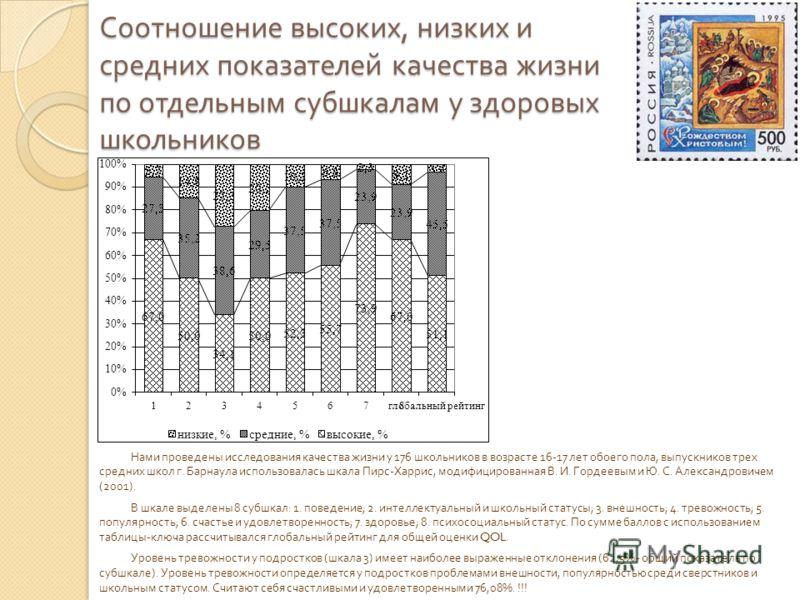 Соотношение высоких, низких и средних показателей качества жизни по отдельным субшкалам у здоровых школьников Нами проведены исследования качества жизни у 176 школьников в возрасте 16-17 лет обоего пола, выпускников трех средних школ г. Барнаула испо