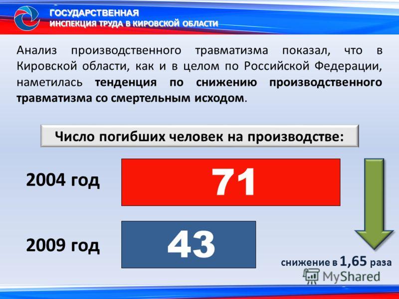 Число погибших человек на производстве: Анализ производственного травматизма показал, что в Кировской области, как и в целом по Российской Федерации, наметилась тенденция по снижению производственного травматизма со смертельным исходом. 2004 год 2009