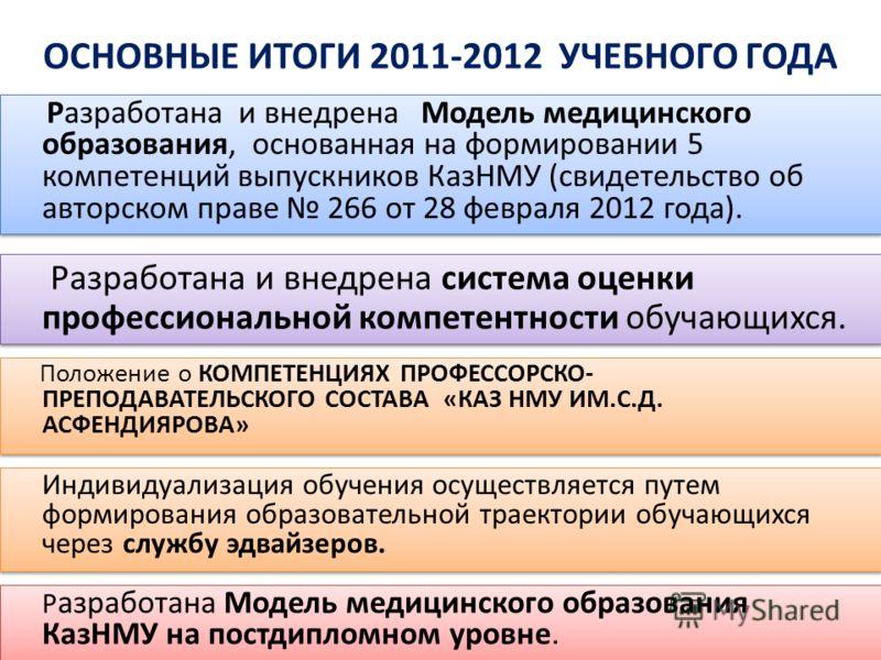 Р азработана Модель медицинского образования КазНМУ на постдипломном уровне. Разработана и внедрена Модель медицинского образования, основанная на формировании 5 компетенций выпускников КазНМУ (свидетельство об авторском праве 266 от 28 февраля 2012