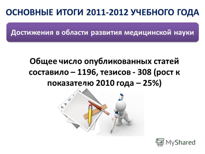 Общее число опубликованных статей составило – 1196, тезисов - 308 (рост к показателю 2010 года – 25%) ОСНОВНЫЕ ИТОГИ 2011-2012 УЧЕБНОГО ГОДА Достижения в области развития медицинской науки