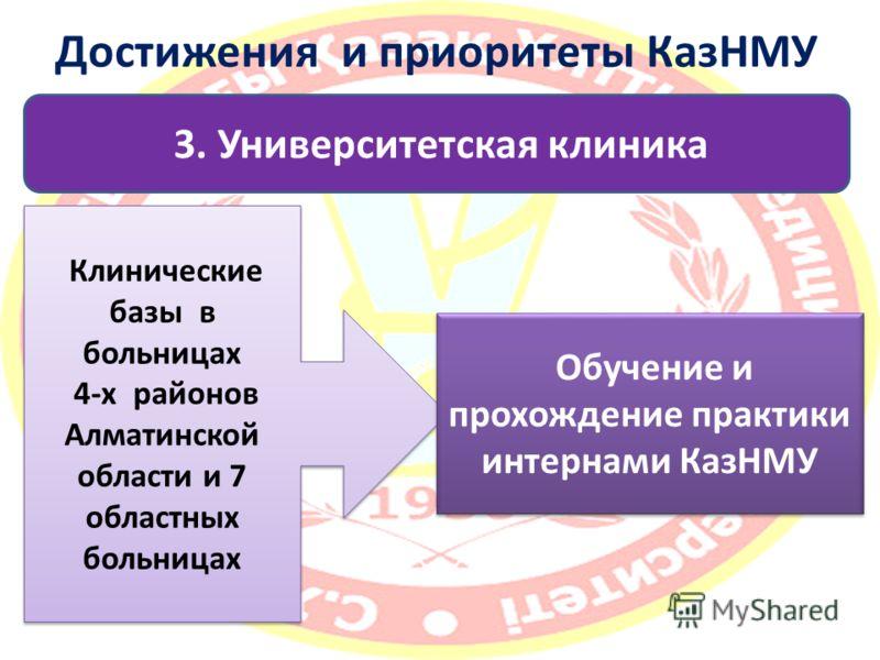 Достижения и приоритеты КазНМУ 3. Университетская клиника Клинические базы в больницах 4-х районов Алматинской области и 7 областных больницах Клинические базы в больницах 4-х районов Алматинской области и 7 областных больницах Обучение и прохождение