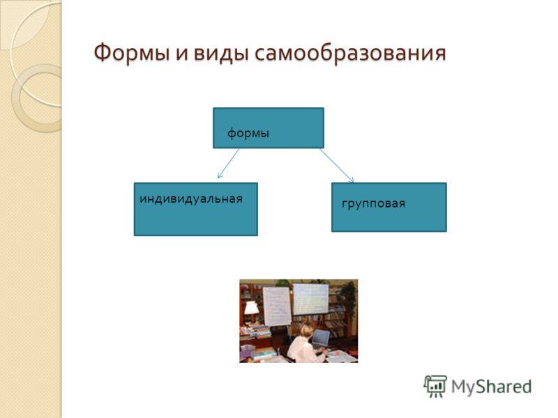 Формы и виды самообразования формы индивидуальная групповая