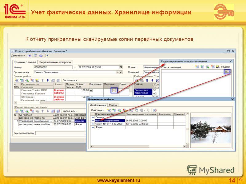14 29 www.keyelement.ru Учет фактических данных. Хранилище информации К отчету прикреплены сканируемые копии первичных документов