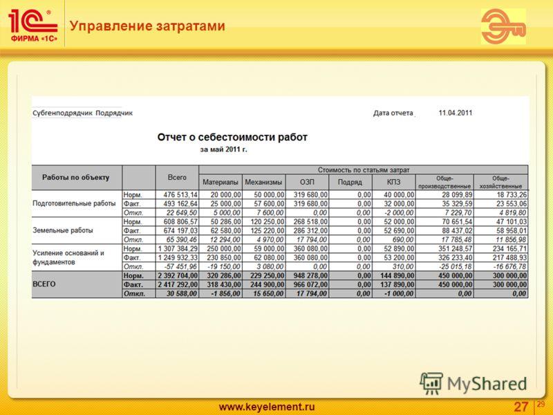27 29 www.keyelement.ru Управление затратами