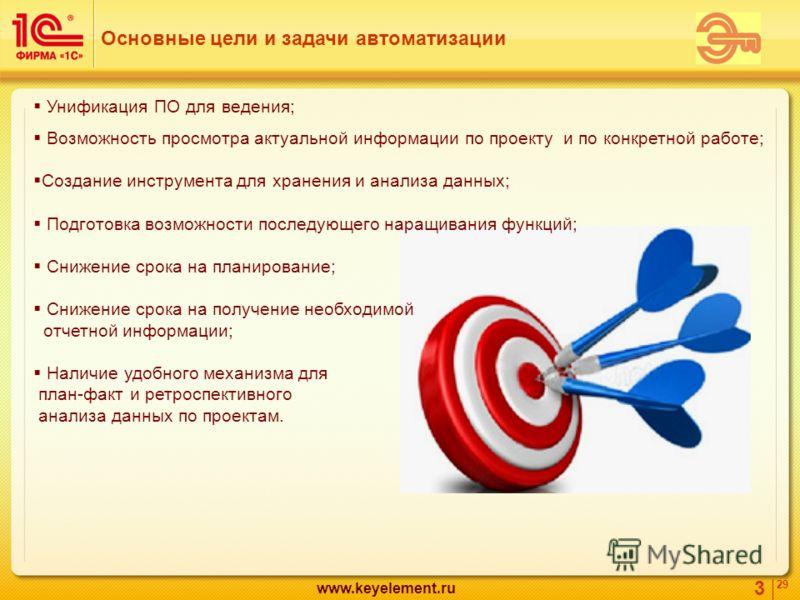 3 29 www.keyelement.ru Унификация ПО для ведения; Возможность просмотра актуальной информации по проекту и по конкретной работе; Создание инструмента для хранения и анализа данных; Подготовка возможности последующего наращивания функций; Снижение сро