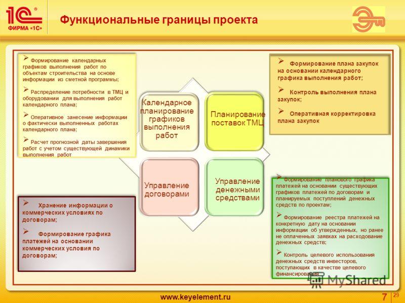 7 29 www.keyelement.ru Функциональные границы проекта Формирование календарных графиков выполнения работ по объектам строительства на основе информации из сметной программы; Распределение потребности в ТМЦ и оборудовании для выполнения работ календар