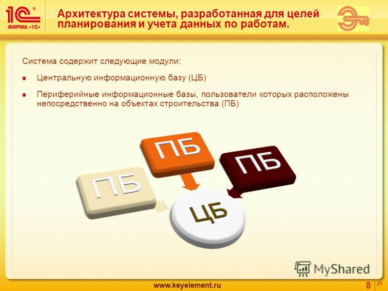 8 29 www.keyelement.ru Архитектура системы, разработанная для целей планирования и учета данных по работам. Система содержит следующие модули: Центральную информационную базу (ЦБ) Периферийные информационные базы, пользователи которых расположены неп