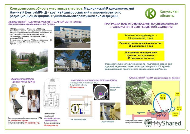 Калужская область Конкурентоспособность участников кластера: Медицинский Радиологический Научный Центр (МРНЦ) – крупнейший российский и мировой центр по радиационной медицине, с уникальными практиками биомедицины 7