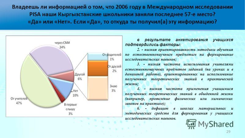 Владеешь ли информацией о том, что 2006 году в Международном исследовании PISA наши Кыргызстанские школьники заняли последнее 57-е место? «Да» или «Нет». Если «Да», то откуда ты получил(а) эту информацию? 29 в результате анкетирования учащихся подтве