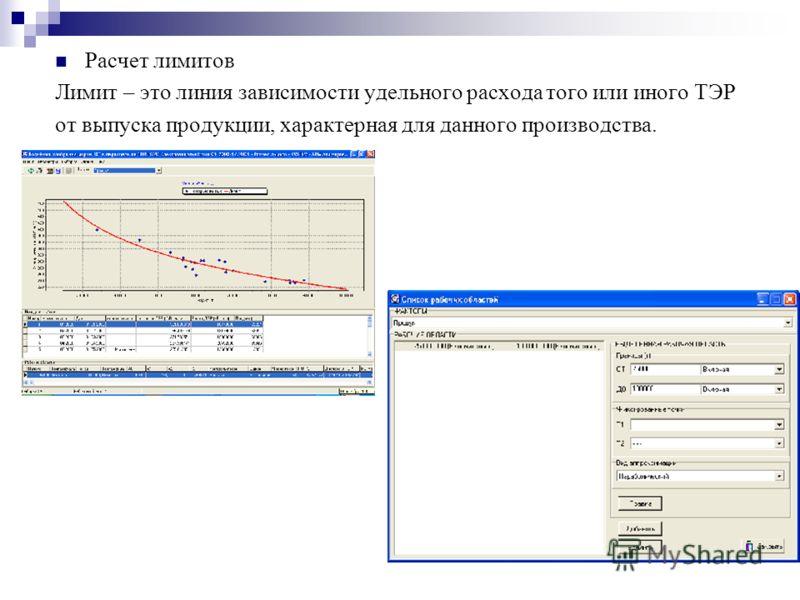 Расчет лимитов Лимит – это линия зависимости удельного расхода того или иного ТЭР от выпуска продукции, характерная для данного производства.