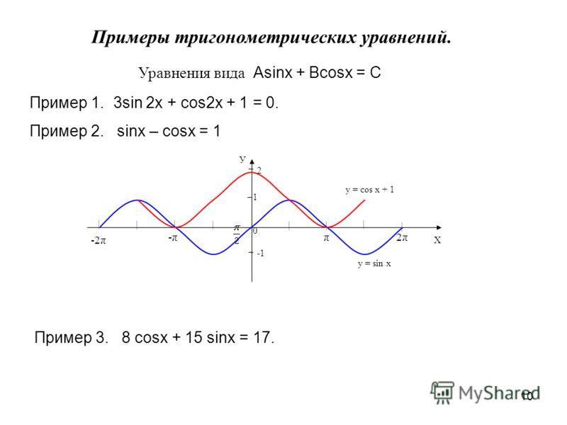10 Примеры тригонометрических уравнений. Пример 2. sinx – cosx = 1 2π | | | У Х π-π -2π | | | || 0 _ 2 1 _ _ y = sin x y = cos x + 1 Пример 3. 8 cosx + 15 sinx = 17. Пример 1. 3sin 2x + cos2x + 1 = 0. Уравнения вида Asinx + Bcosx = C