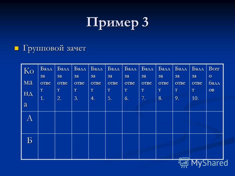 Пример 3 Групповой зачет Групповой зачет Ко ма нд а Балл за отве т 1. 2. 3. 4. 5. 6. 7. 8. 9. 10. Всег о балл ов А Б
