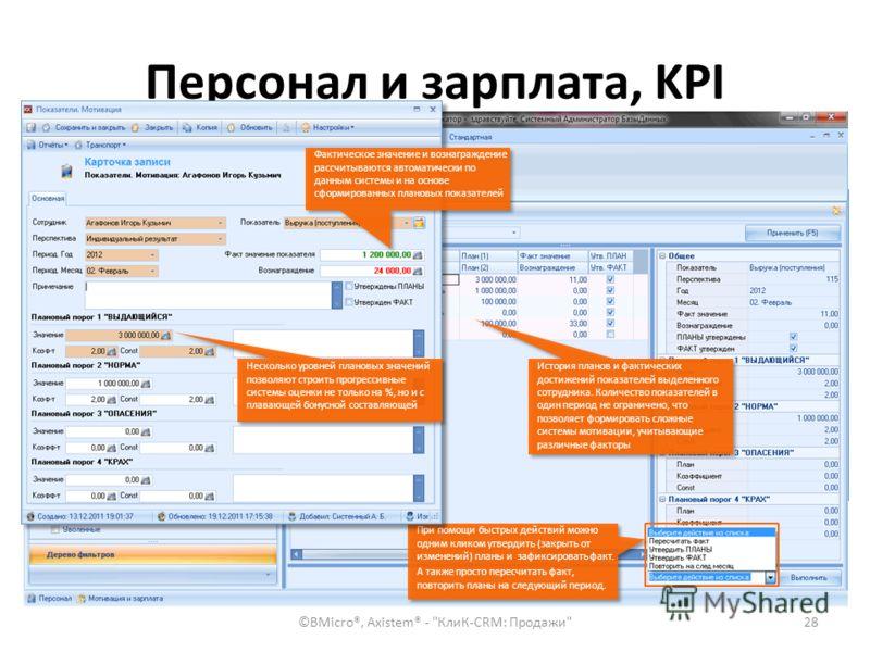 Персонал и зарплата, KPI ©BMicro®, Axistem® -