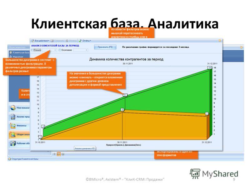 Клиентская база. Аналитика ©BMicro®, Axistem® -