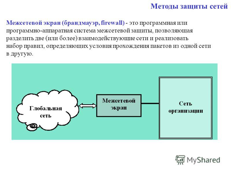 Методы защиты сетей Межсетевой экран (брандмауэр, firewall) - это программная или программно-аппаратная система межсетевой защиты, позволяющая разделить две (или более) взаимодействующие сети и реализовать набор правил, определяющих условия прохожден