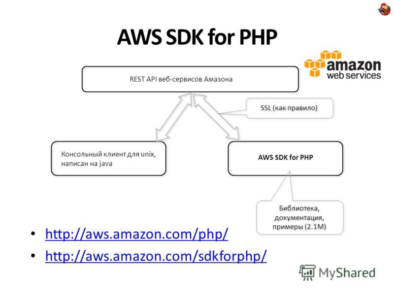 AWS SDK for PHP http://aws.amazon.com/php/ http://aws.amazon.com/sdkforphp/ REST API веб-сервисов Амазона Консольный клиент для unix, написан на java AWS SDK for PHP SSL (как правило) Библиотека, документация, примеры (2.1М)