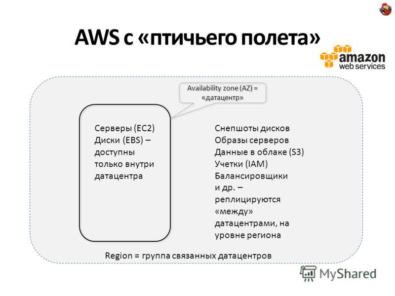 AWS с «птичьего полета» Availability zone (AZ) = «датацентр» Region = группа связанных датацентров Серверы (EC2) Диски (EBS) – доступны только внутри датацентра Снепшоты дисков Образы серверов Данные в облаке (S3) Учетки (IAM) Балансировщики и др. –