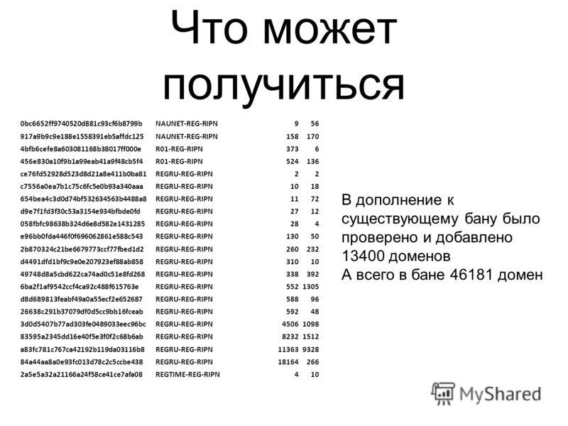 Что может получиться 0bc6652ff9740520d881c93cf6b8799bNAUNET-REG-RIPN956 917a9b9c9e188e1558391eb5affdc125NAUNET-REG-RIPN158170 4bfb6cefe8a603081168b38017ff000eR01-REG-RIPN3736 456e830a10f9b1a99eab41a9f48cb5f4R01-REG-RIPN524136 ce76fd52928d523d8d21a8e4