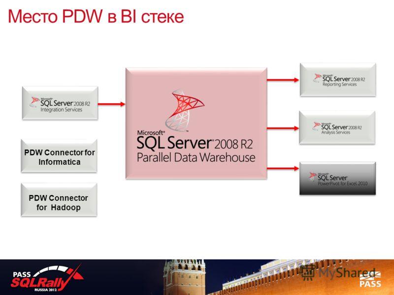 Место PDW в BI стеке PDW Connector for Informatica PDW Connector for Hadoop